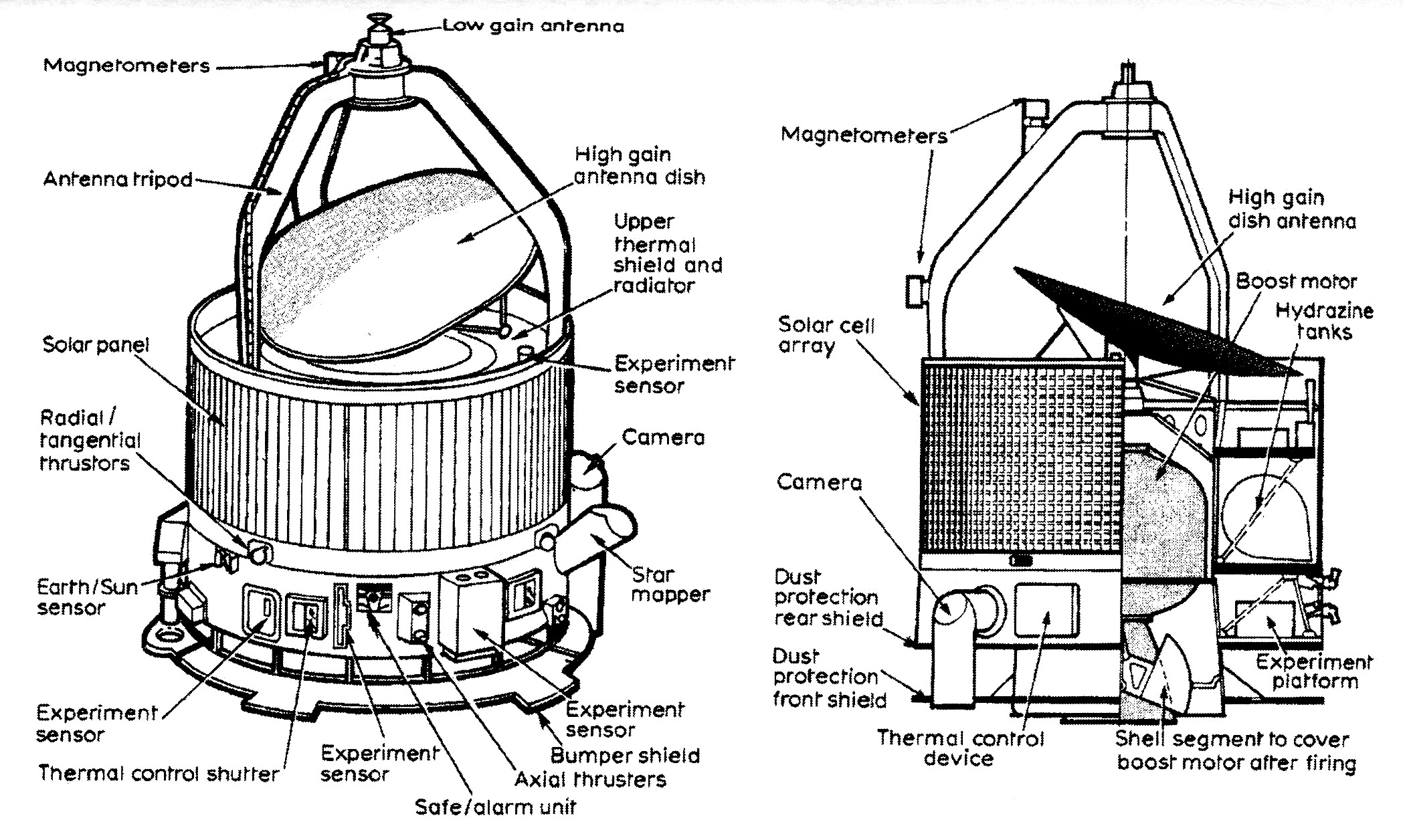 The Missions To Comet Halley