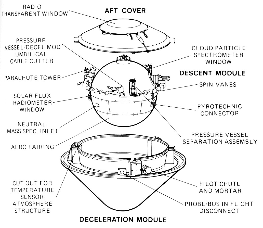Nasa S Unintentional Venus Lander
