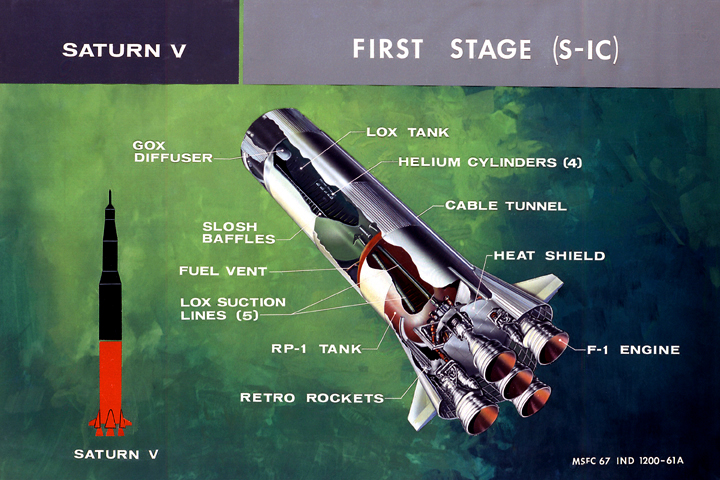 cutaway diagram showing the major components of the s-ic stage  click on  image to enlarge  (nasa/msfc)