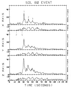 Viking_seismology_005.jpg?resize=240,300