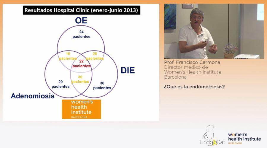 Charla sobre endometriosis en Womens Health Institute