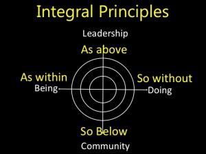 Integral Principles