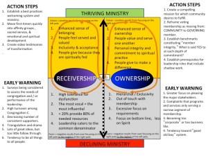 Receivership Ownership Polarity