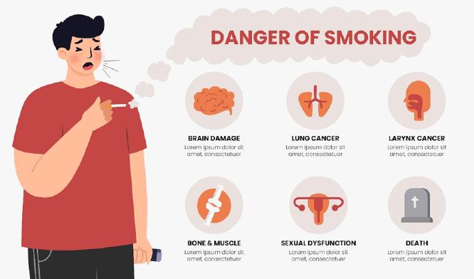 Mengapa Harus Berhenti Merokok Sebelum Melakukan Operasi?