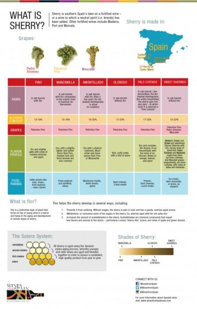 WFS_Infographics
