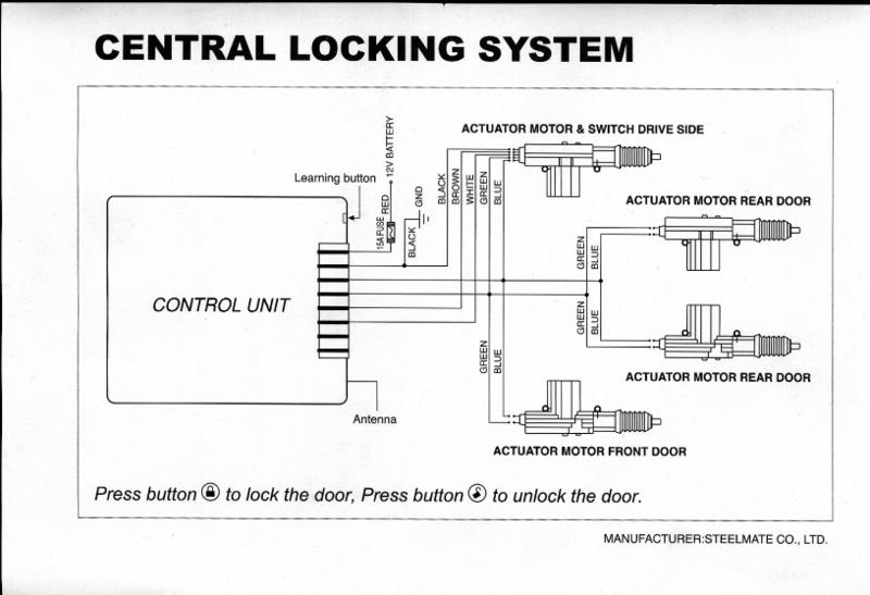 Steelmate 386m central locking system diagram