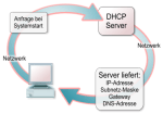 dhcp_dhcp