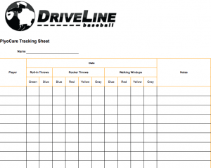 Coaches can evaluate progress over time with the same tracking sheets we use.