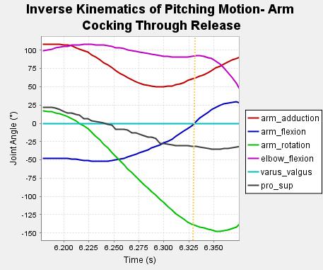 kinematics_inverse