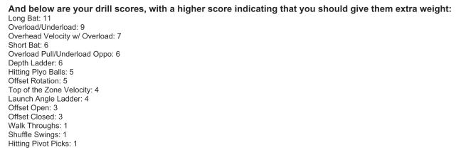drill scores