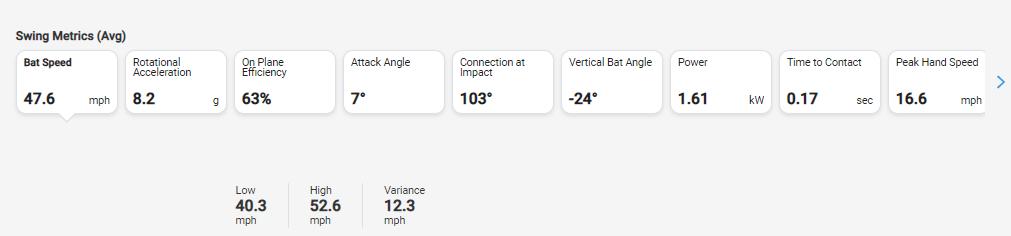 blast metrics