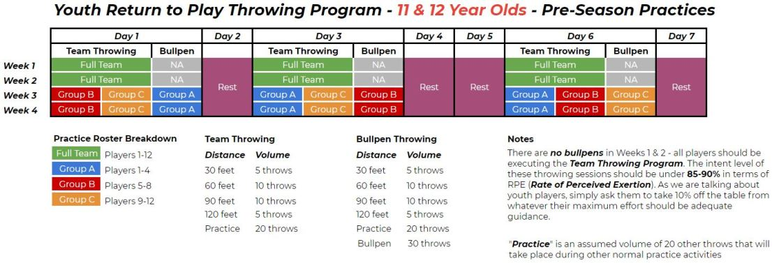 youth throwing program