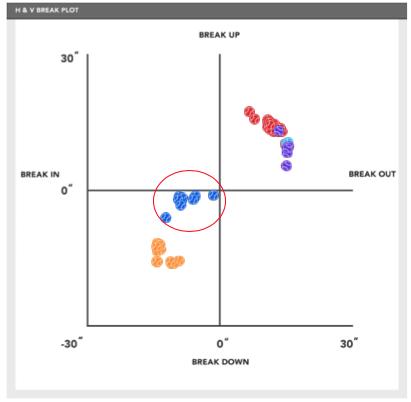 horizontal and vertical break slider plot