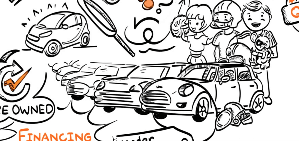 Animated People Buying A Used Car