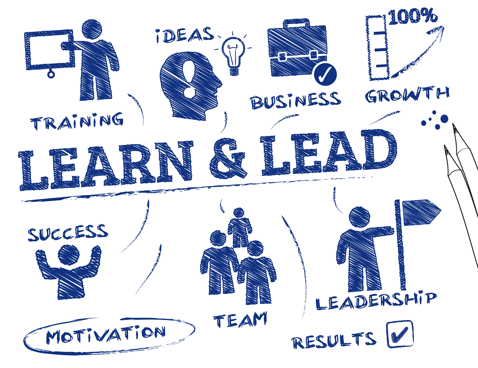 Learn And Lead Chart With Keywords Icons