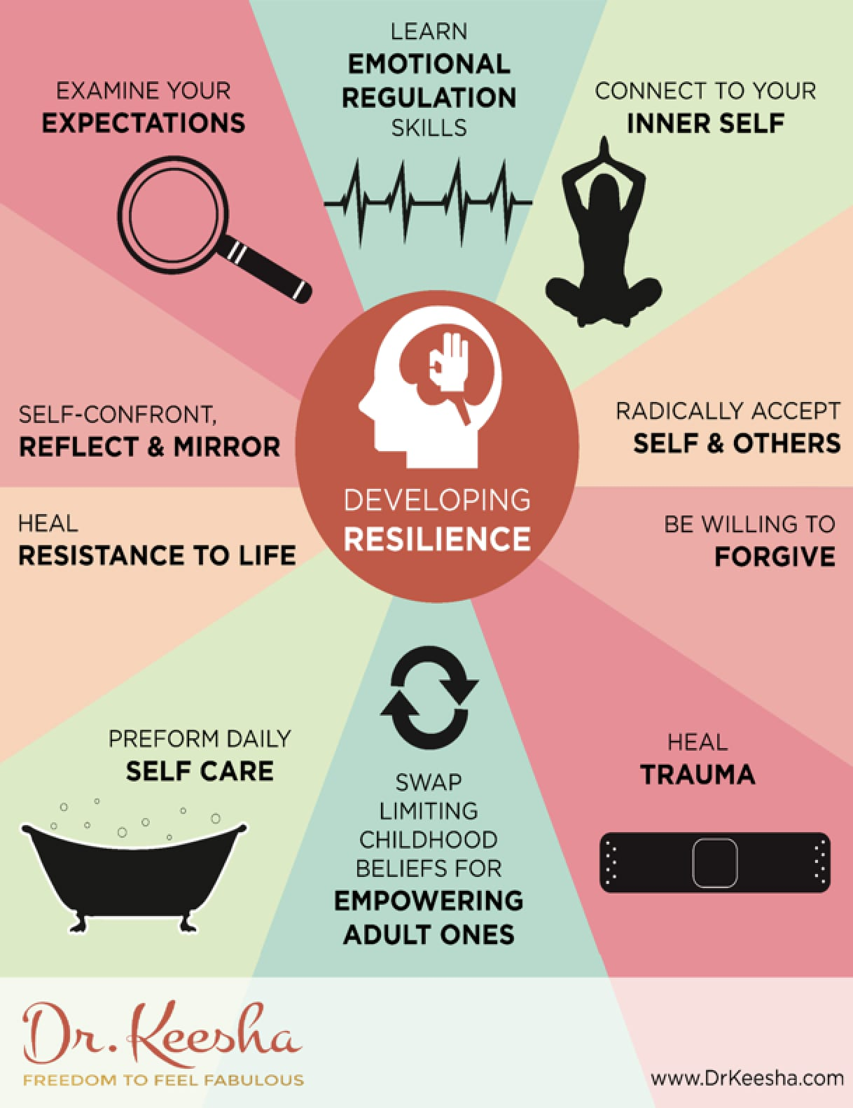 Five Steps For Developing Resilience