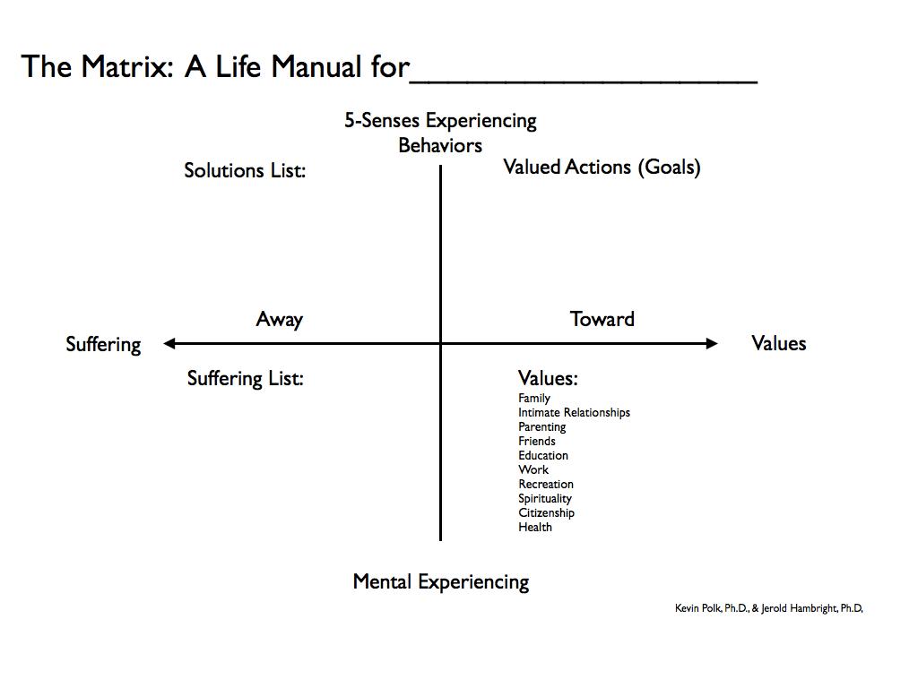 Matrix Act Worksheet