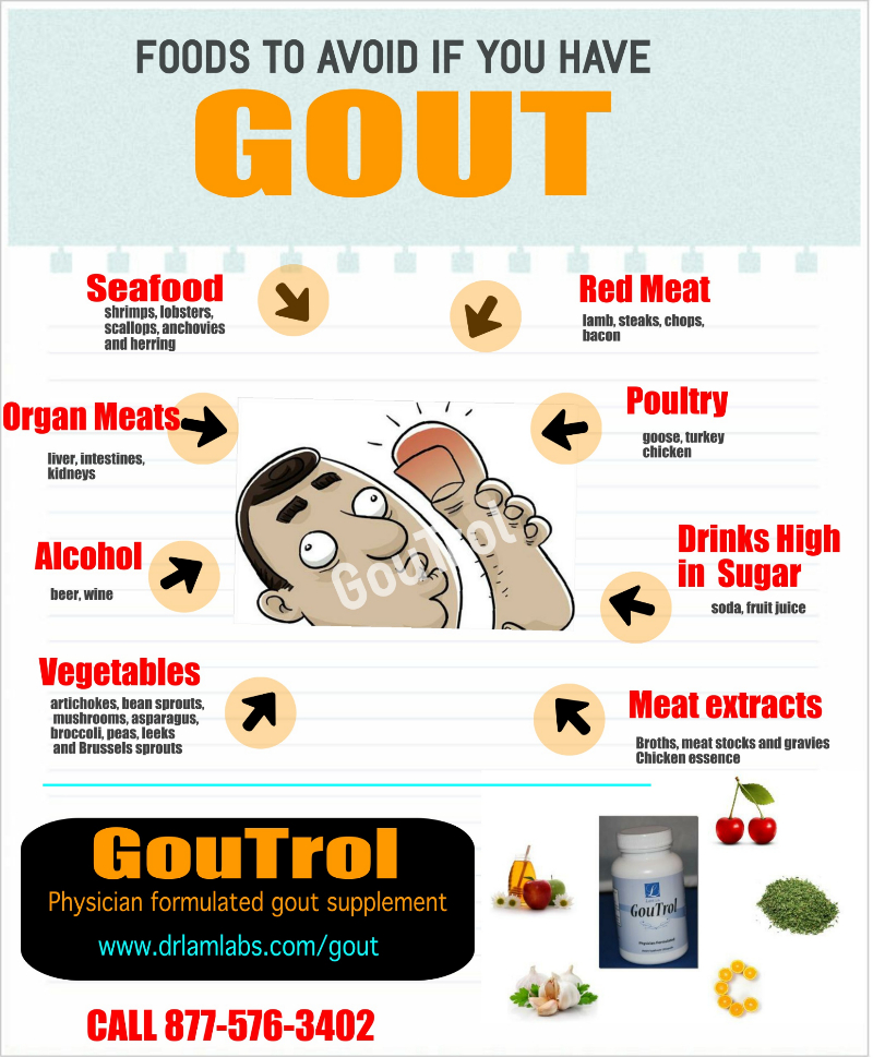 Foods That Can Cause High Uric Acid