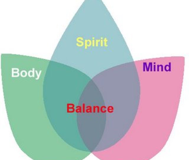 What Is Holistic Health Care And Why Is It Better