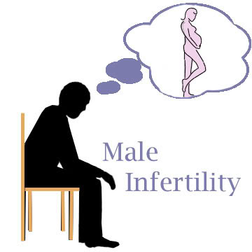 Image result for male infertility shared by medianet.info