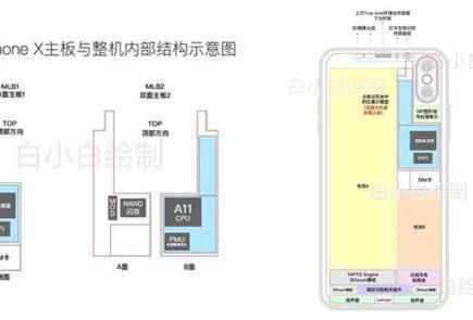 blueprint iphone x 435x295
