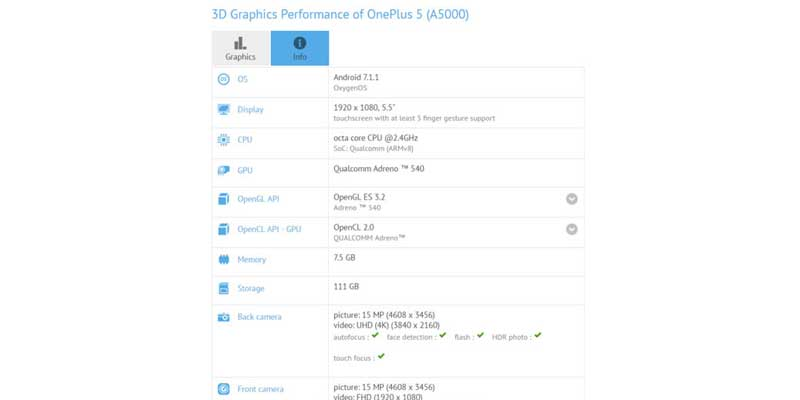 OnePlus 5 GFXBench 2