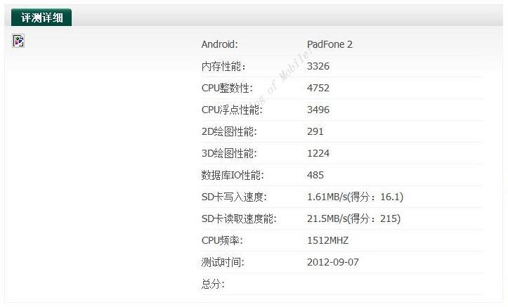 Asus working on Padfone 2 with quad-core processor