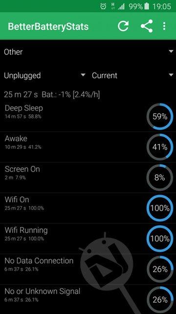 Adam-Kernel-Batterie-Leistung