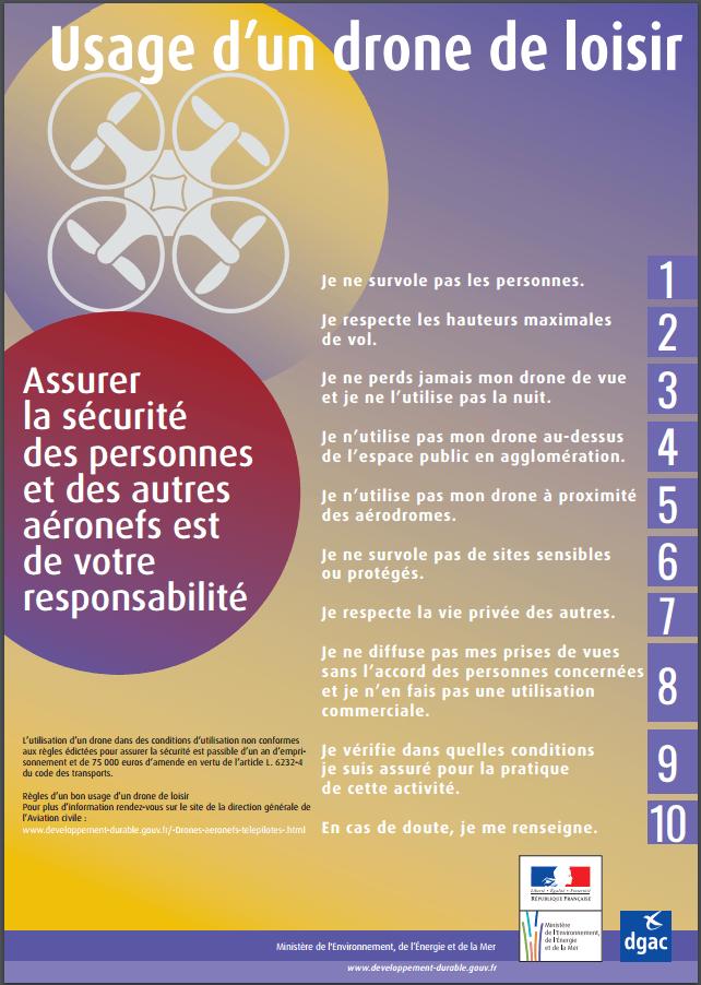 Réglementation Drone Loisir - DGAC