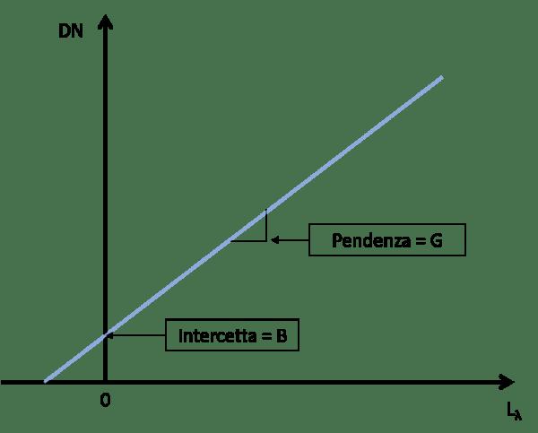 dn-radianza-600x483 La Riflettività e i Sensori Multispettrali