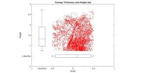 spessore-altezza-vigneto-300x149 Algoritmi
