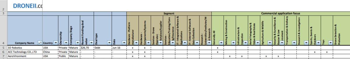 top20-dcr-q3-sample-2