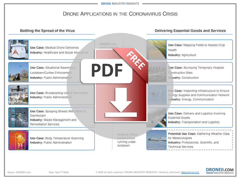 Drones and the Coronavirus Download Icon