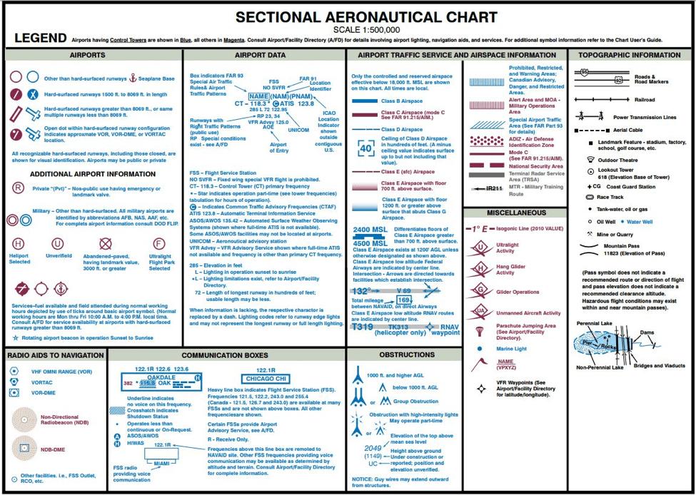sectional chart legend drone test drone pilot ground school