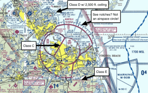airspace sectional chart drone exam