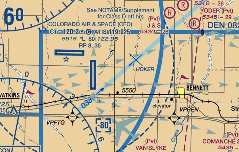 faa drone testing centers Colorado