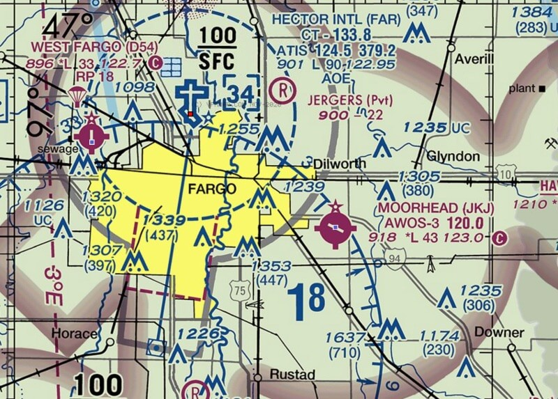 faa drone testing centers North Dakota