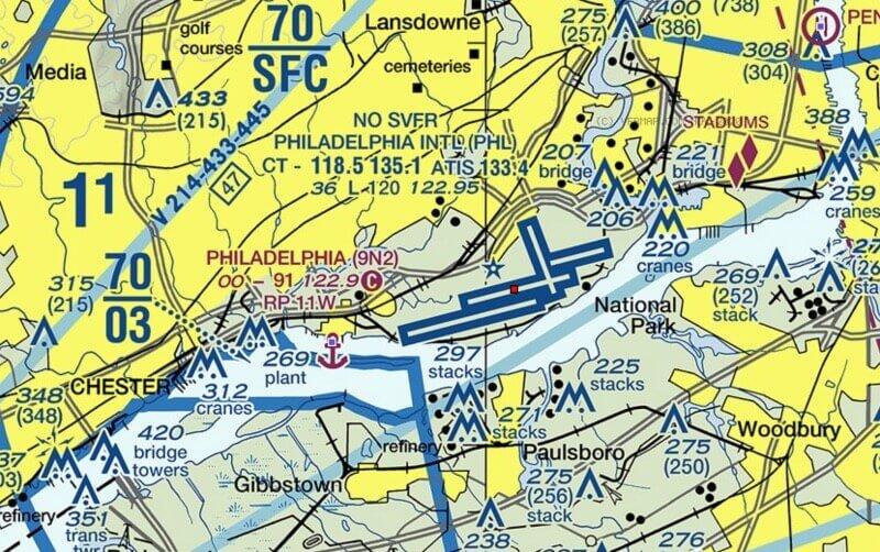 faa drone testing centers Pennslyvania