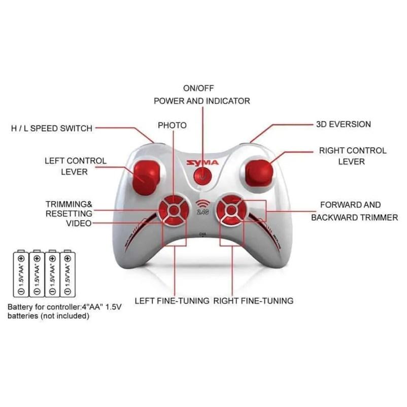 Syma X11C control