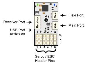 CC3D Flight Controller Guide  Guides  DroneTrest