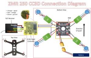 QAV ZMR 250 Assembly Build Guide  Guides  DroneTrest