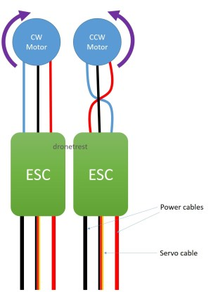 ESC to motor connection guide  how to reverse your motor