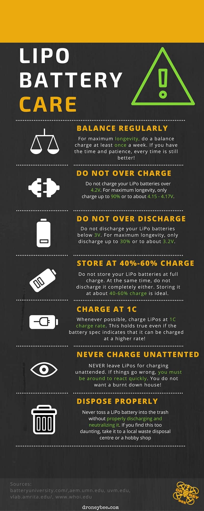 Lipo Battery Tutorial The Concise Beginner Guide Droney Bee Symbol Circuit Batteries Care Infographic