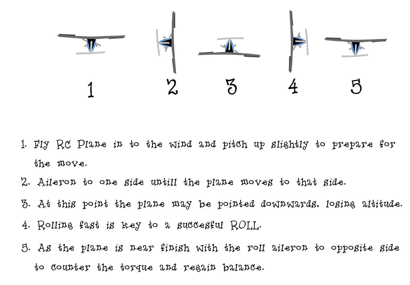 Flying RC planes : Roll