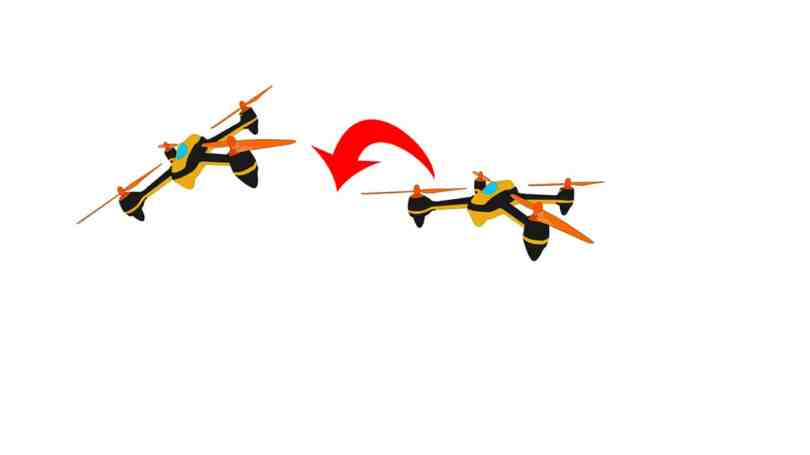 How quadcopters work: Gyroscope
