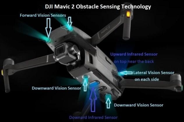 DJI Mavic 2 Obstacle Detection Drone