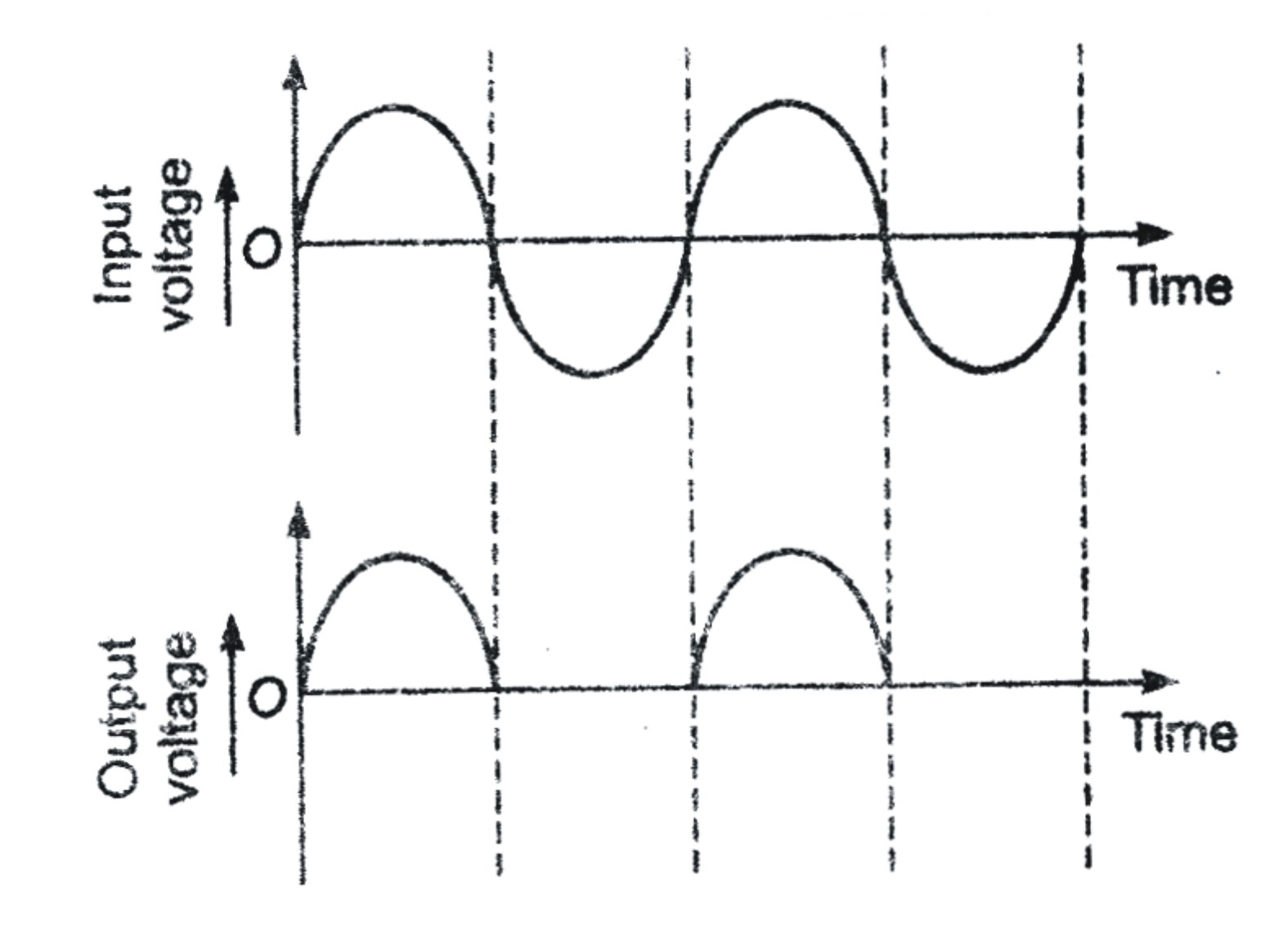 Draw The Circuit Diagram Of Full Wave Rectifier And State