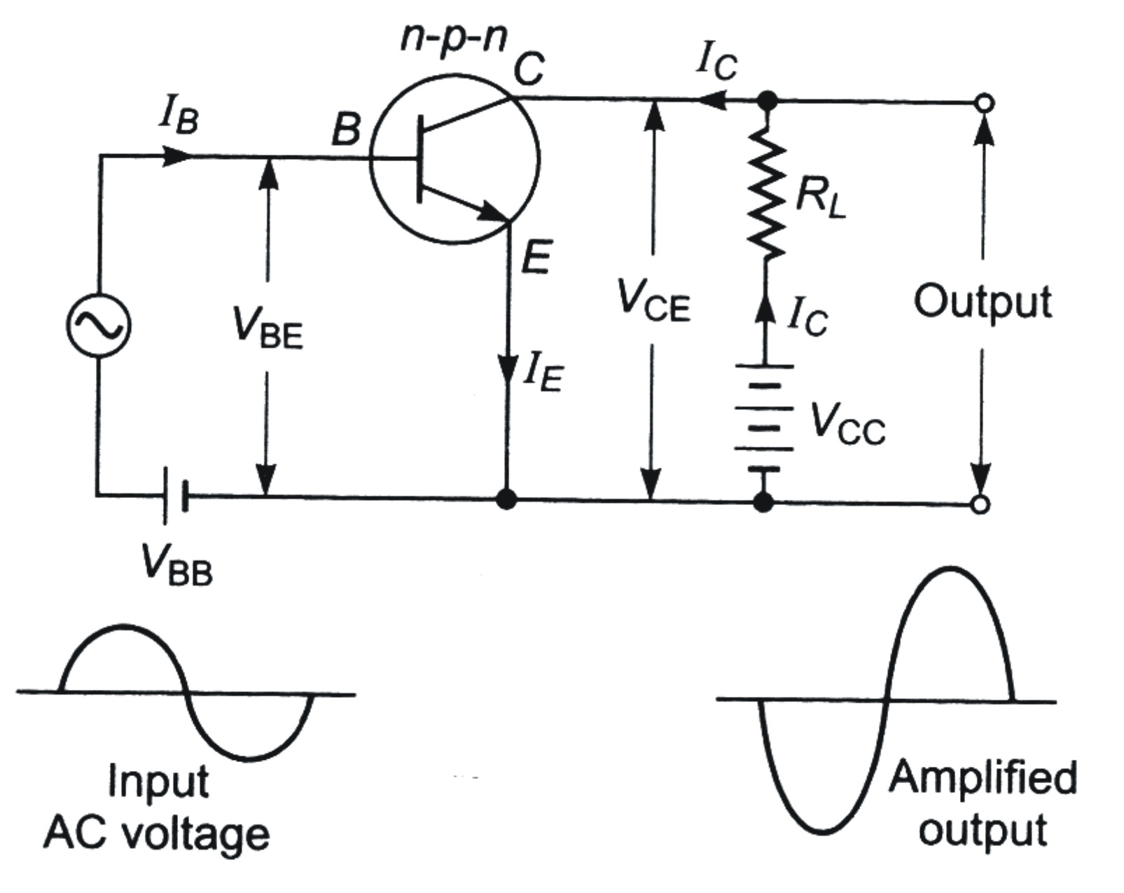 Transistor As An Amplifier Circuit Diagram