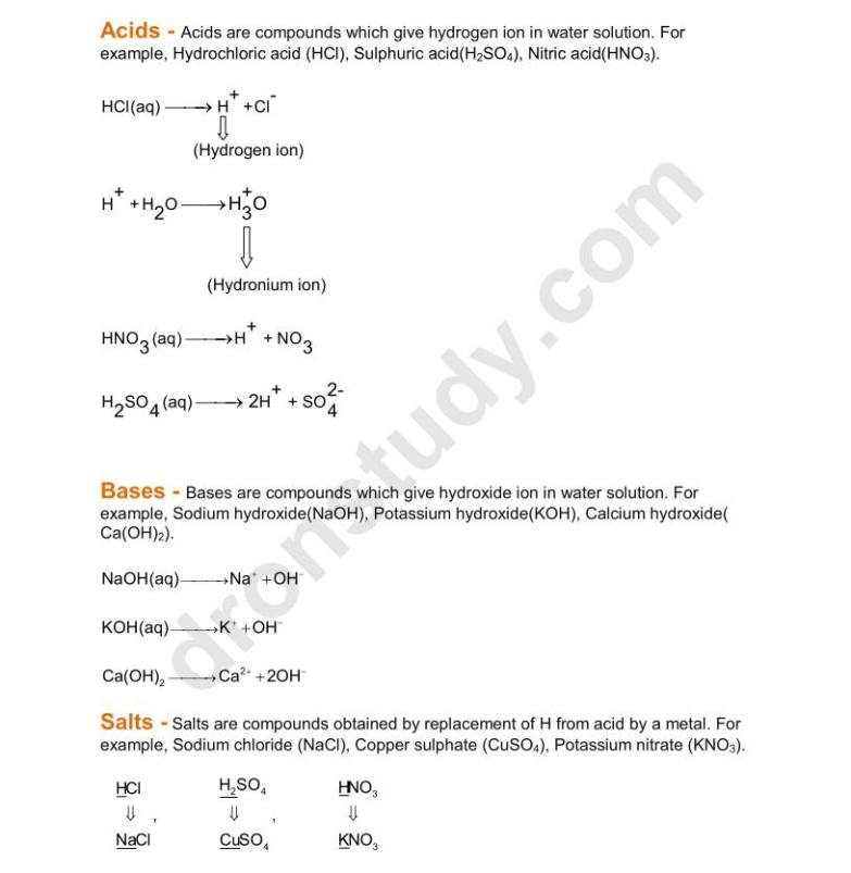 Chemistry Notes For Class 11 Chapter 1