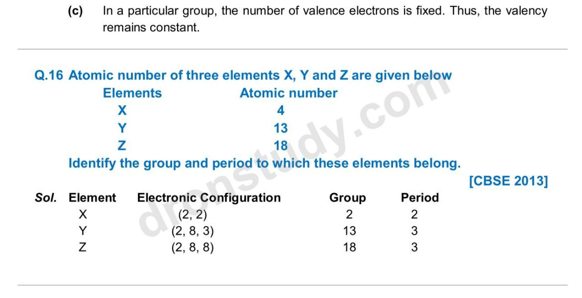 Previous Year Questions - Periodic Classification_10